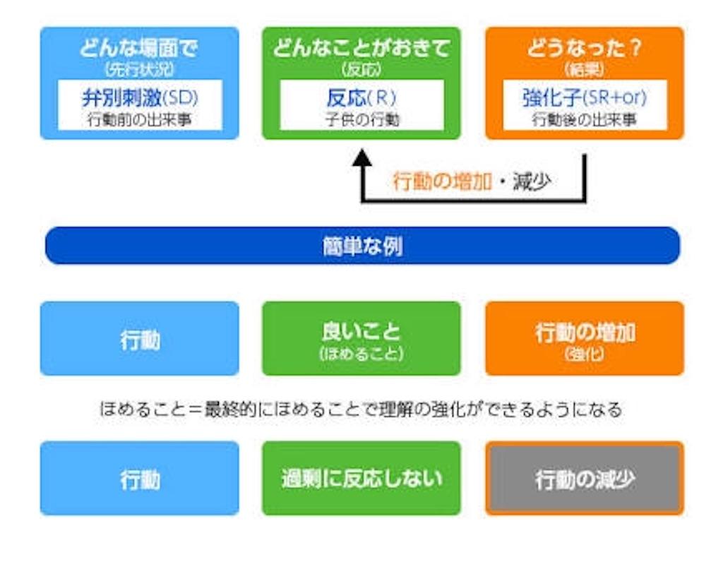 f:id:mayu-tomiyama:20161213172953j:image