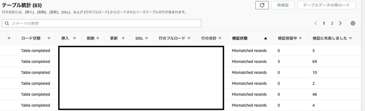 f:id:mayuki123:20201027174919p:plain