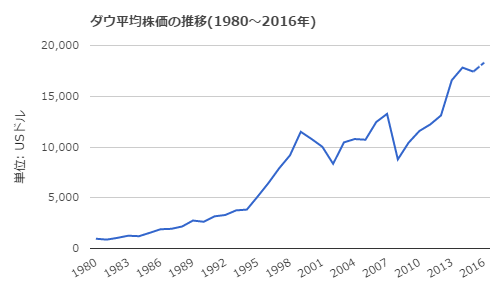f:id:mayukonokosodate:20170120063928p:plain