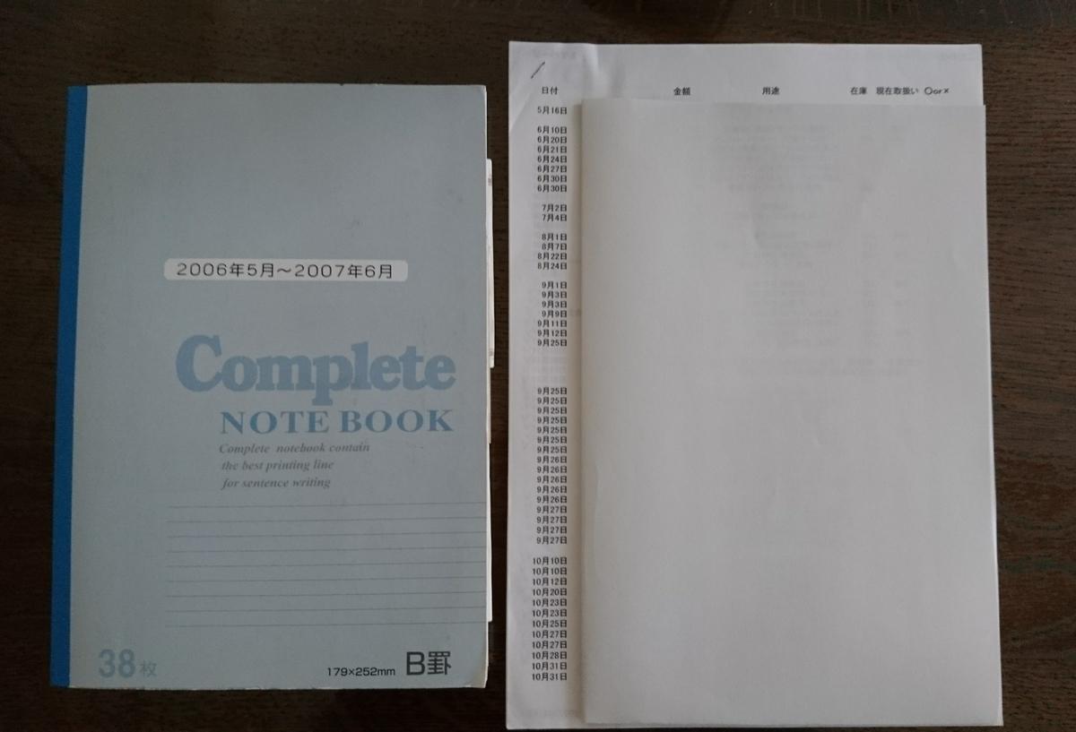 レシート貼り付けノート データーの表