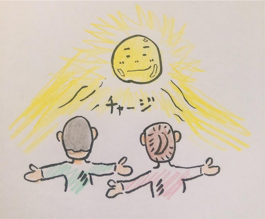 f:id:mayumaruu:20210526114706j:image