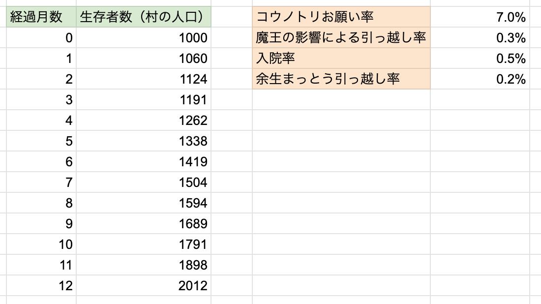 f:id:mayumi-matsuda:20201027155335p:plain