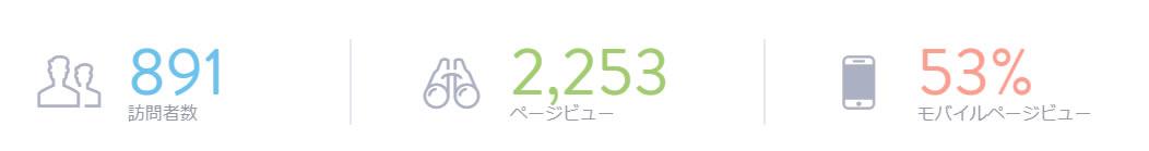 f:id:mayumi-mokoshi:20190908112341j:plain