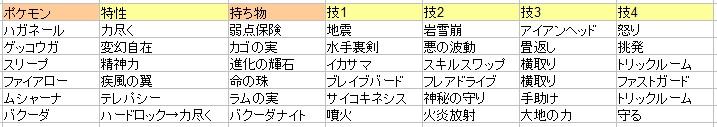 f:id:mayumi07:20160419045913j:plain