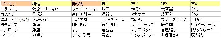 f:id:mayumi07:20160419051241j:plain