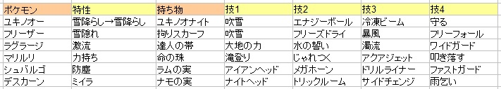 f:id:mayumi07:20160419051953j:plain