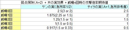 f:id:mayumi07:20160801102639j:plain