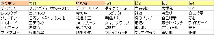 f:id:mayumi07:20180720150246j:plain