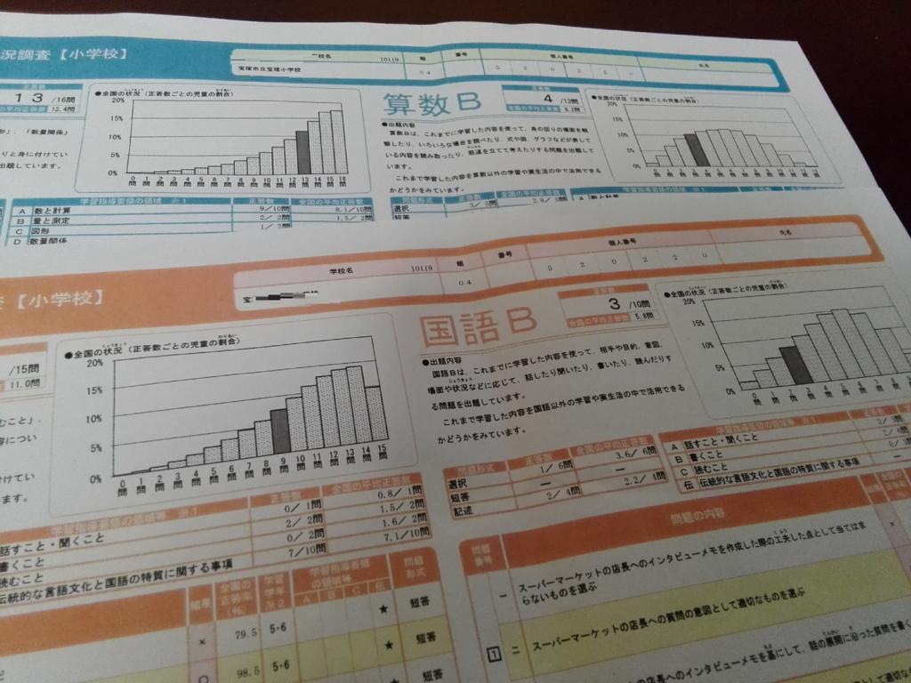 f:id:mayusachi:20161017234721p:plain