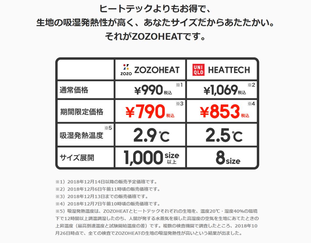 f:id:mayusachi:20181208100418p:plain