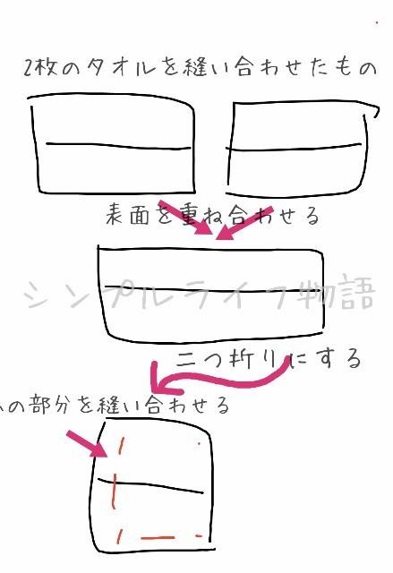 f:id:mayusachi:20190125112247j:image