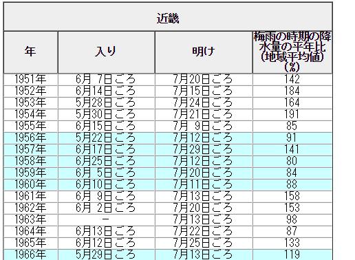 f:id:mazarimono:20190608000203p:plain