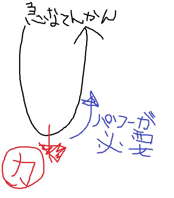 f:id:mazarimono:20200105191252p:plain