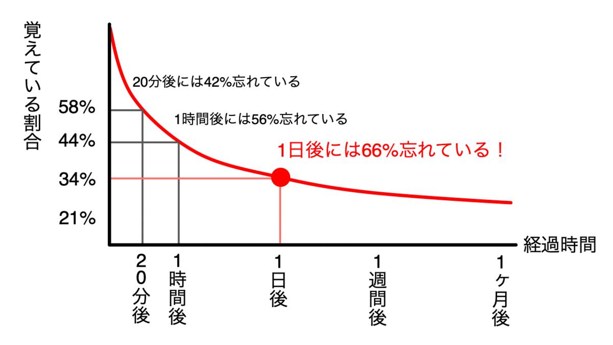 f:id:mazdan17:20200618080619p:plain