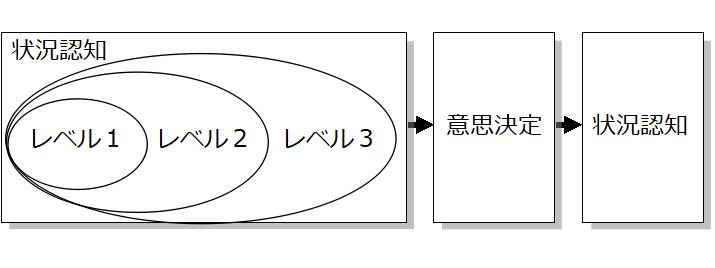 f:id:mazdan17:20201025163023p:plain