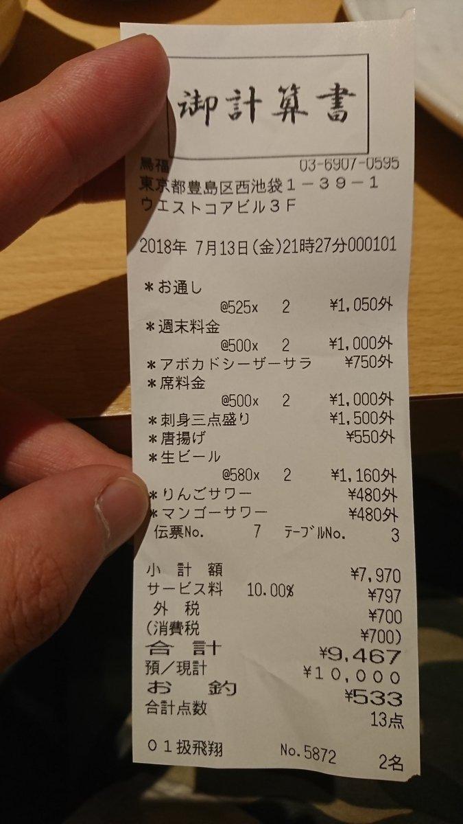 f:id:mazuimeshi1:20190506122908j:plain