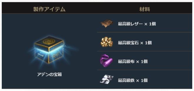 f:id:mazumazu7:20190712171426j:plain