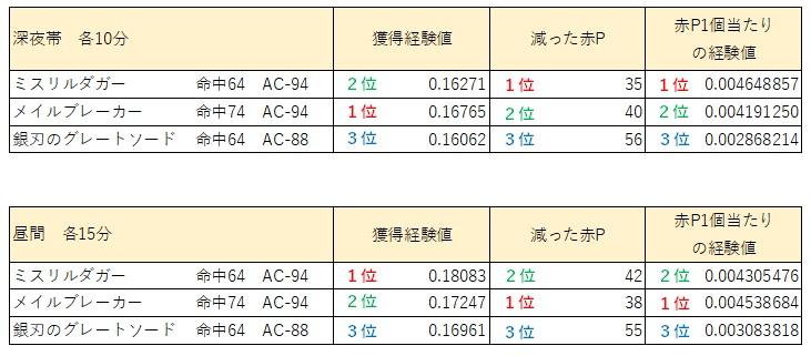 f:id:mazumazu7:20190909151206j:plain