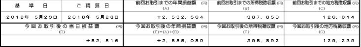 f:id:mbs-bianchi:20180527175121p:plain