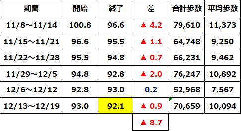 f:id:mc-z:20201219213246p:plain