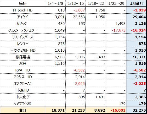 f:id:mc-z:20210216213951p:plain