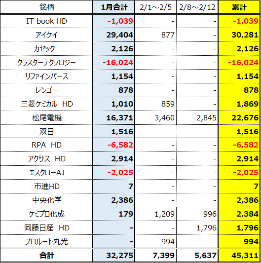 f:id:mc-z:20210216215012p:plain