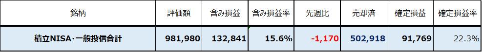 f:id:mc-z:20210221125116p:plain