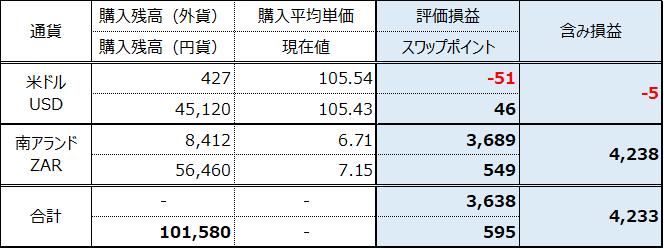 f:id:mc-z:20210221130721p:plain