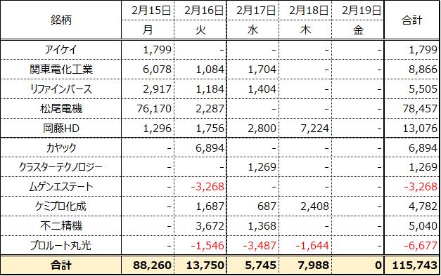 f:id:mc-z:20210221204818p:plain