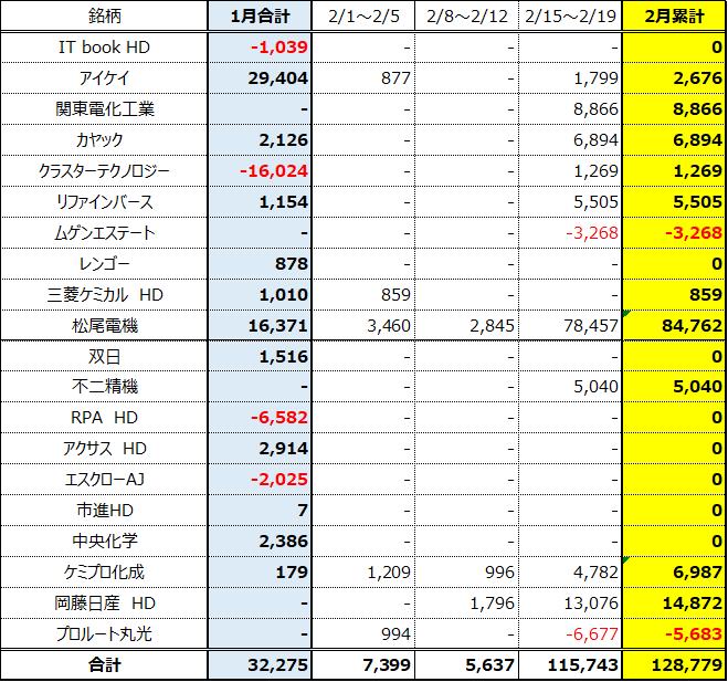 f:id:mc-z:20210221211545p:plain