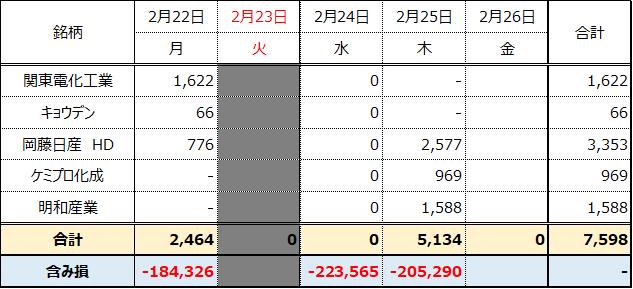 f:id:mc-z:20210225215907p:plain