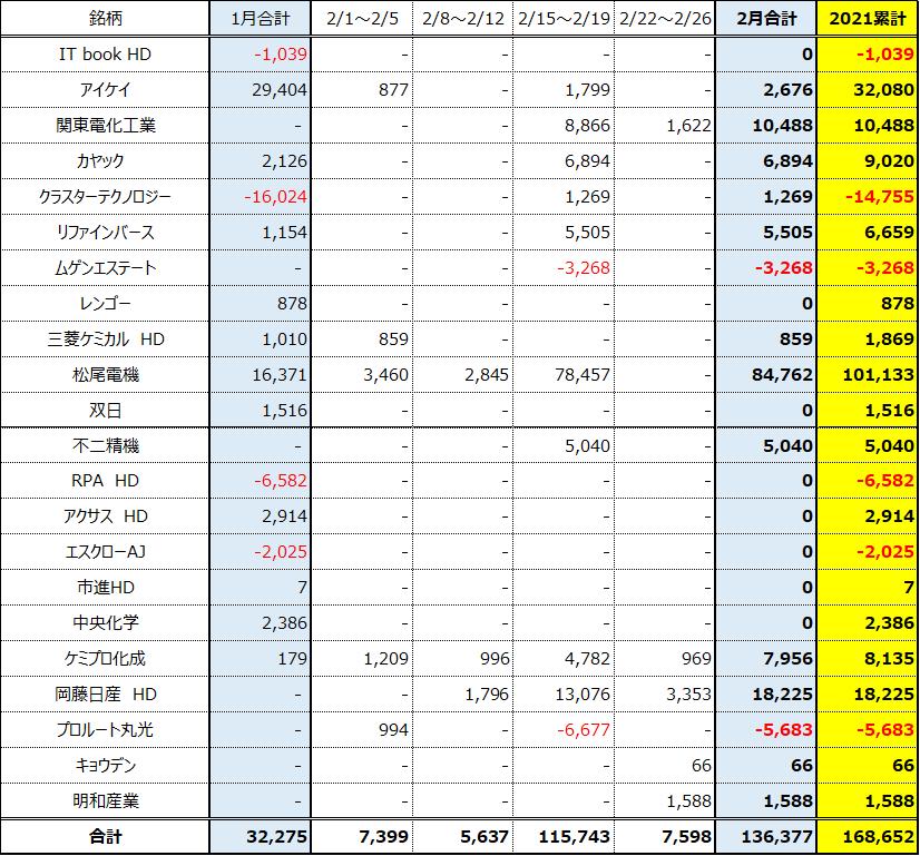 f:id:mc-z:20210225223200p:plain