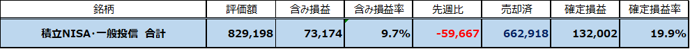 f:id:mc-z:20210228120712p:plain