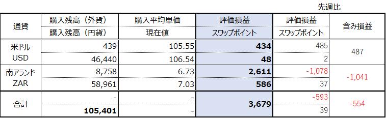 f:id:mc-z:20210228122948p:plain