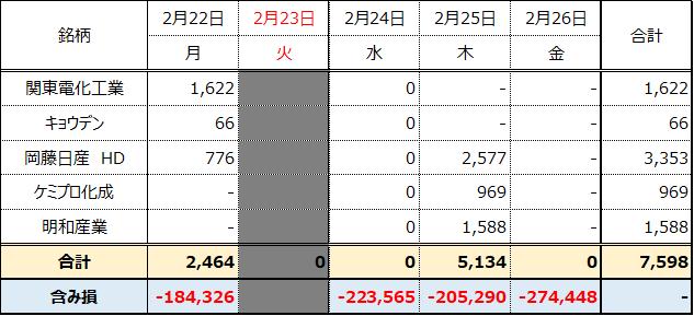 f:id:mc-z:20210228211935p:plain