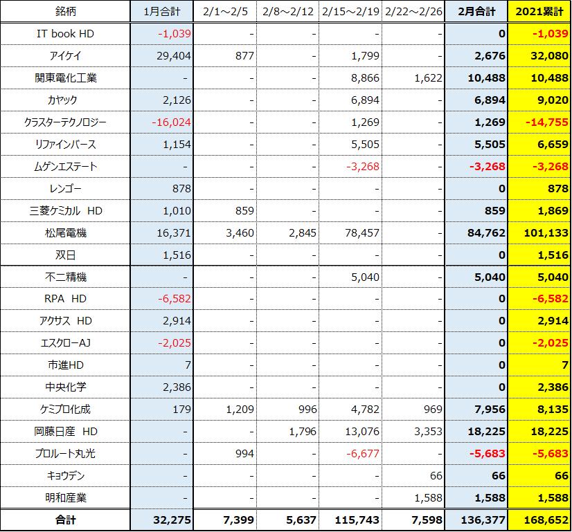 f:id:mc-z:20210228213018p:plain