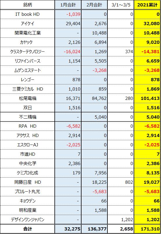 f:id:mc-z:20210307213807p:plain