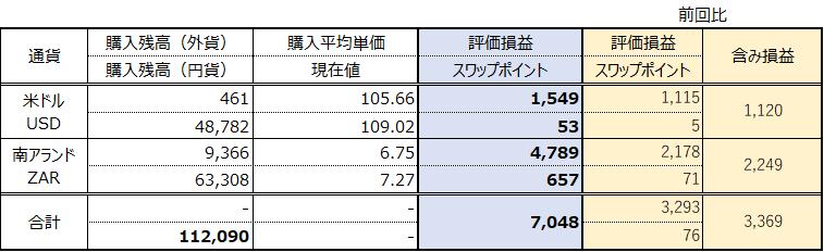 f:id:mc-z:20210314124930p:plain