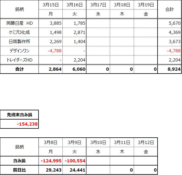 f:id:mc-z:20210316203207p:plain