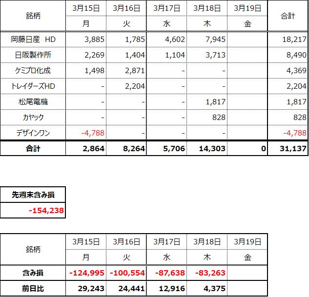 f:id:mc-z:20210318193241p:plain