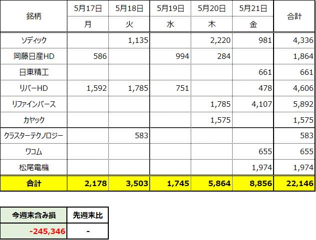 f:id:mc-z:20210523113924p:plain