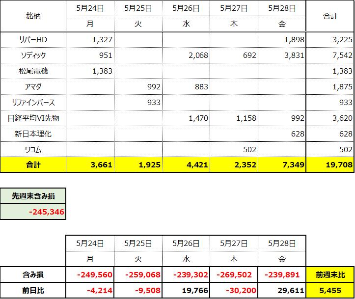 f:id:mc-z:20210529112639p:plain