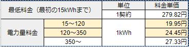 大阪ガス_ガス_ベースプランA-G
