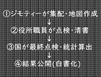 f:id:mdfs00:20210504072005j:plain