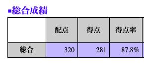 f:id:mdrm1rou:20210115222052p:plain