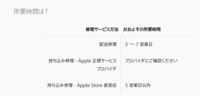 f:id:me-0shiki:20161104201804p:plain