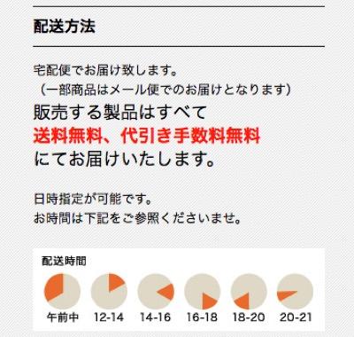 f:id:me-0shiki:20161116112335j:plain