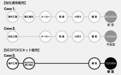 f:id:me-0shiki:20161117000616j:plain