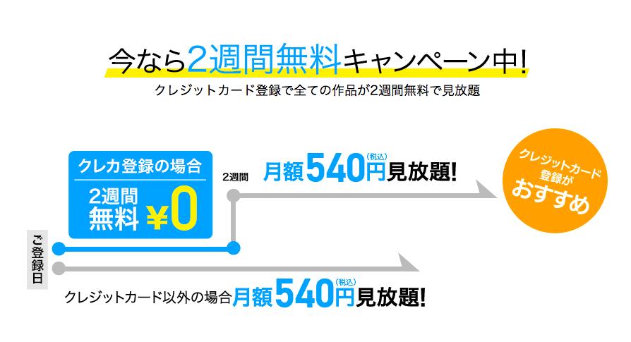 f:id:me-0shiki:20170119171151p:plain