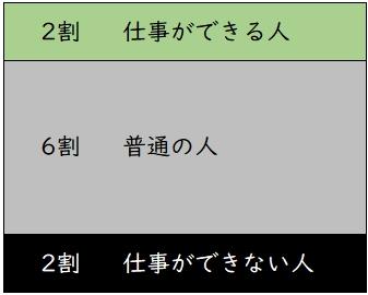 f:id:me-hige:20200118210313j:plain